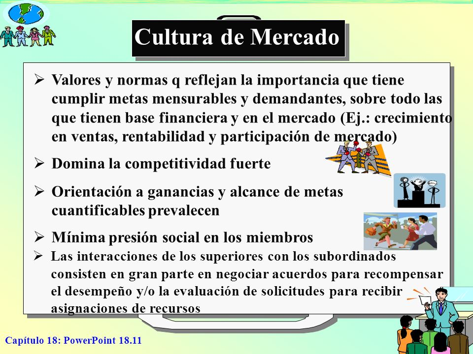 Cultura de Mercado