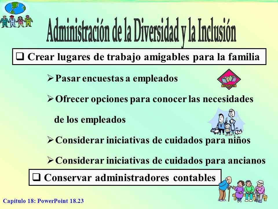 Administración de la Diversidad y la Inclusión