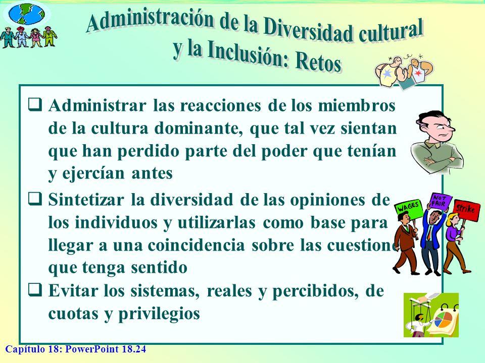 Administración de la Diversidad cultural