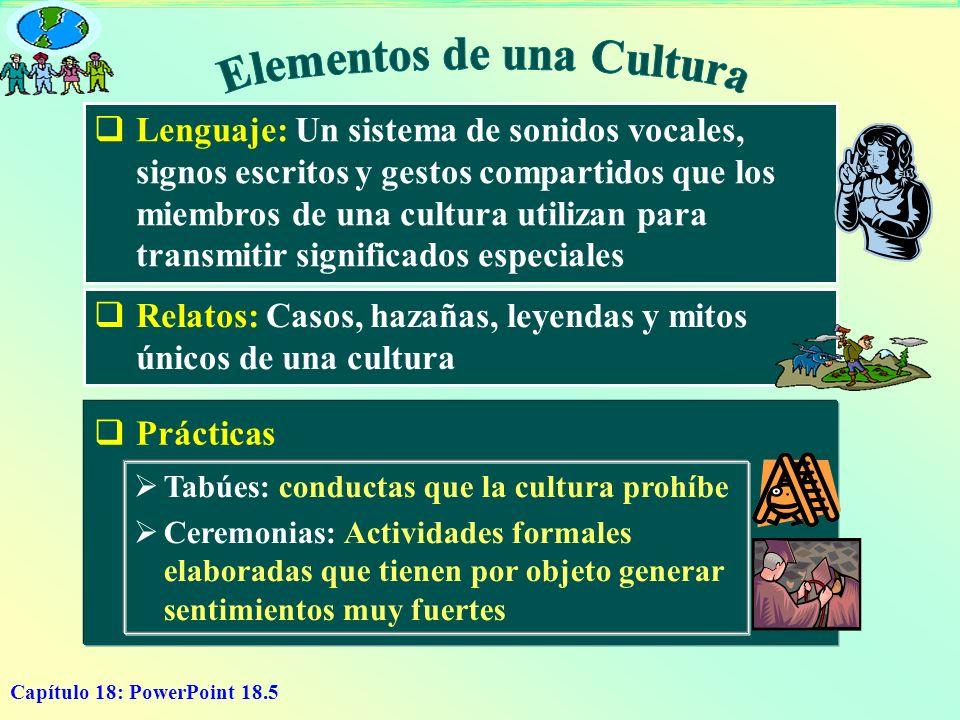 Elementos de una Cultura