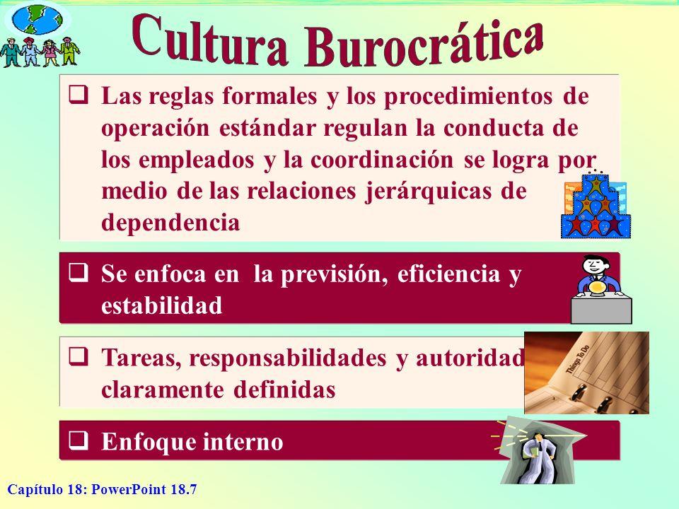 Cultura Burocrática