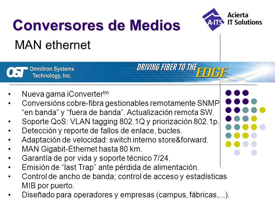 Conversores de Medios MAN ethernet Nueva gama iConvertertm