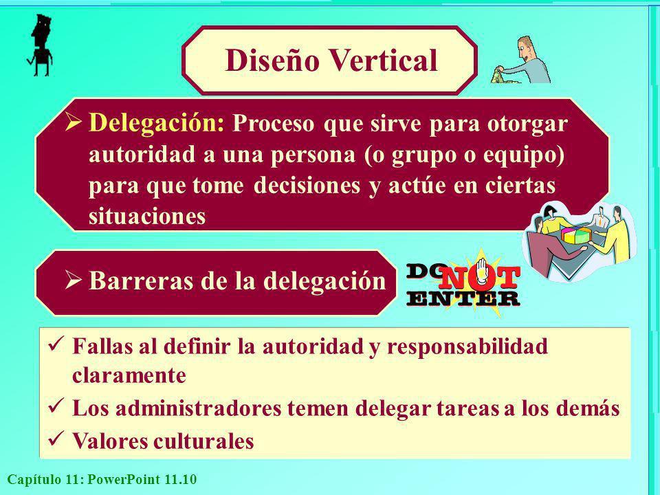 Diseño Vertical