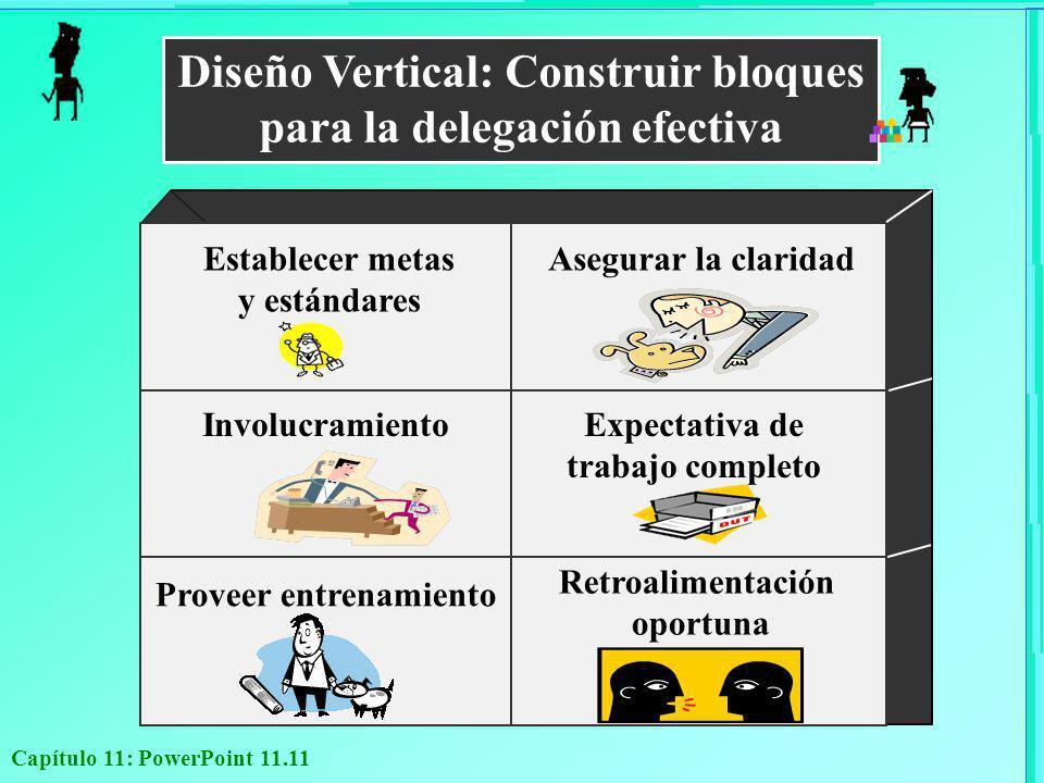 Diseño Vertical: Construir bloques para la delegación efectiva