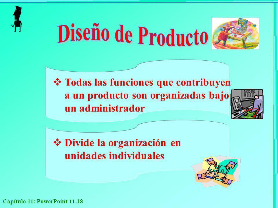 Diseño de Producto Todas las funciones que contribuyen a un producto son organizadas bajo un administrador.