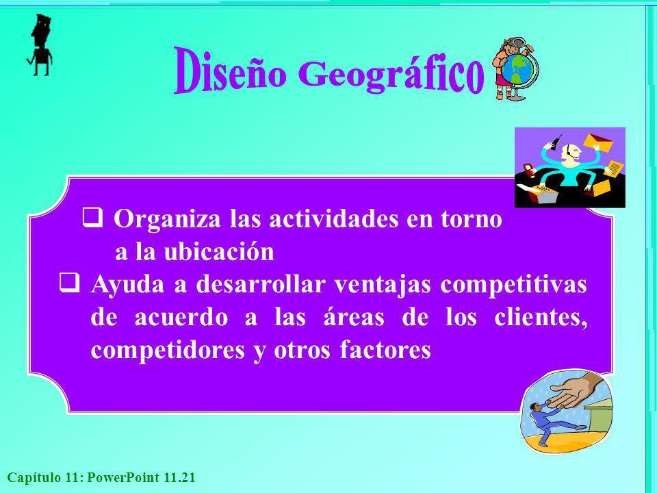 Diseño Geográfico Organiza las actividades en torno a la ubicación