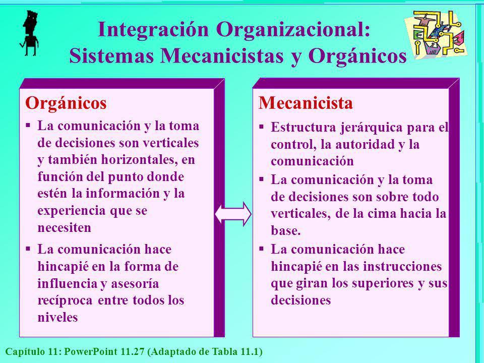 Integración Organizacional: Sistemas Mecanicistas y Orgánicos