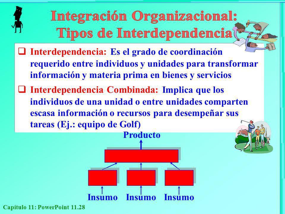 Integración Organizacional: Tipos de Interdependencia