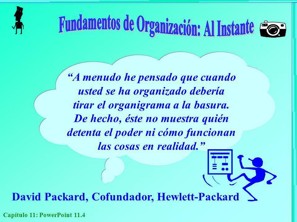 Fundamentos de Organización: Al Instante