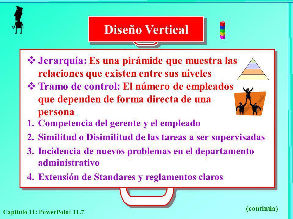 Diseño Vertical Jerarquía: Es una pirámide que muestra las relaciones que existen entre sus niveles.