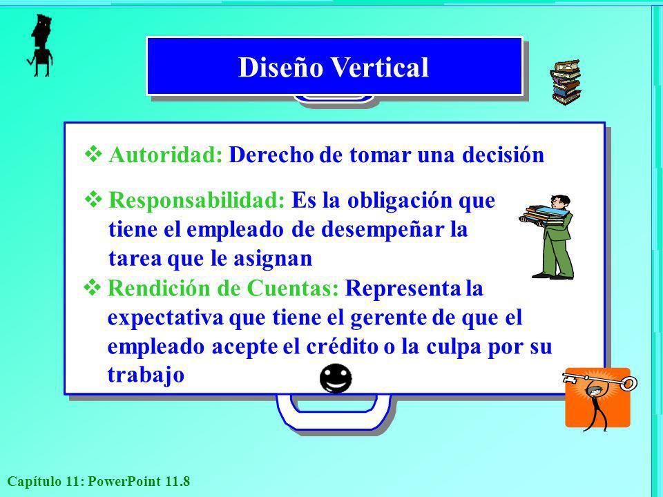 Diseño Vertical Autoridad: Derecho de tomar una decisión