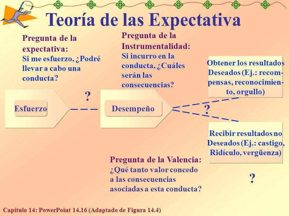 Teoría de las Expectativa Obtener los resultados