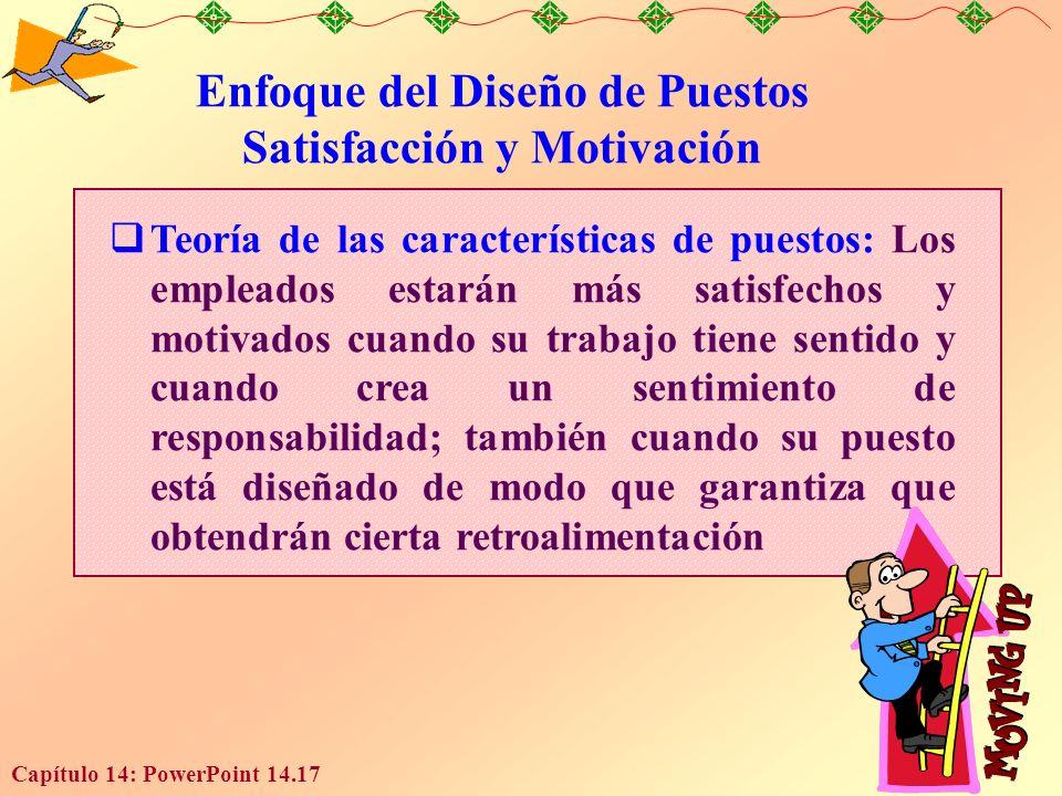 Enfoque del Diseño de Puestos Satisfacción y Motivación