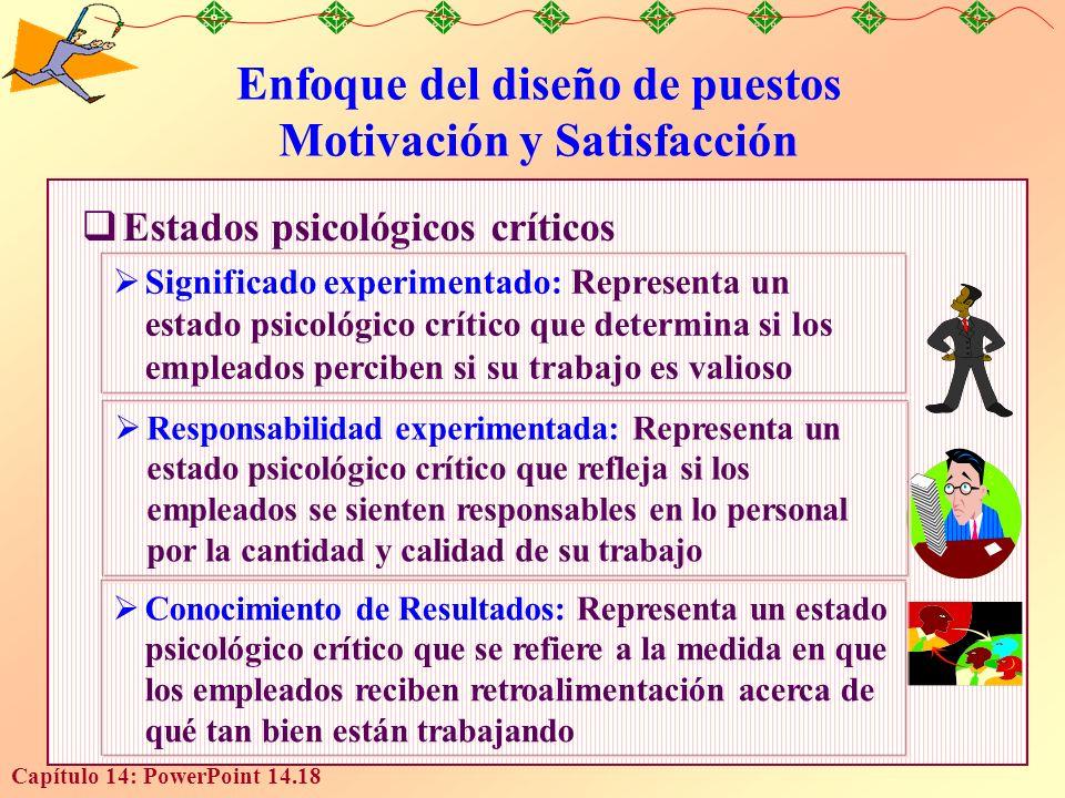 Enfoque del diseño de puestos Motivación y Satisfacción
