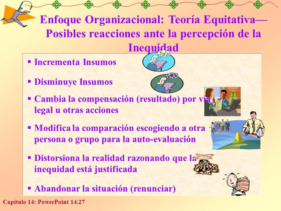 Enfoque Organizacional: Teoría Equitativa— Posibles reacciones ante la percepción de la Inequidad