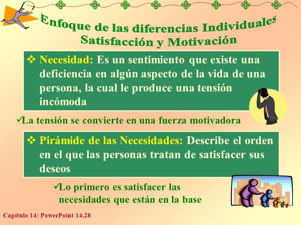 Enfoque de las diferencias Individuales Satisfacción y Motivación