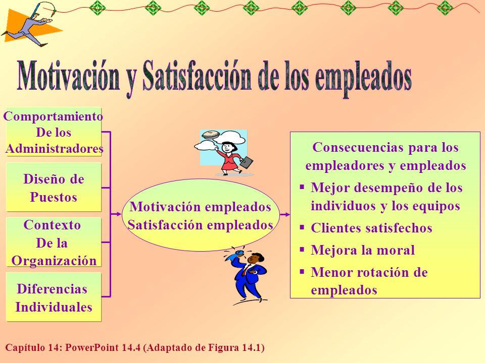Motivación y Satisfacción de los empleados