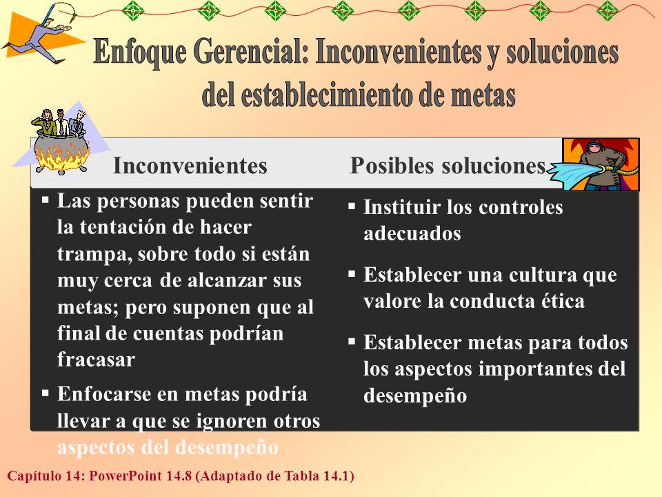 Enfoque Gerencial: Inconvenientes y soluciones