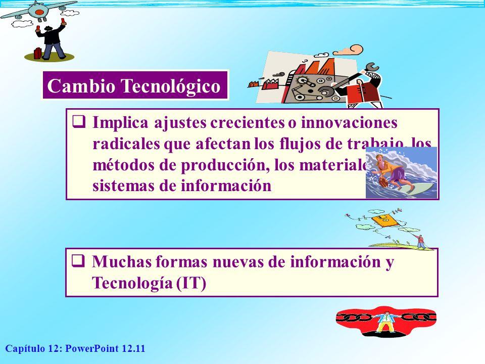 Cambio Tecnológico