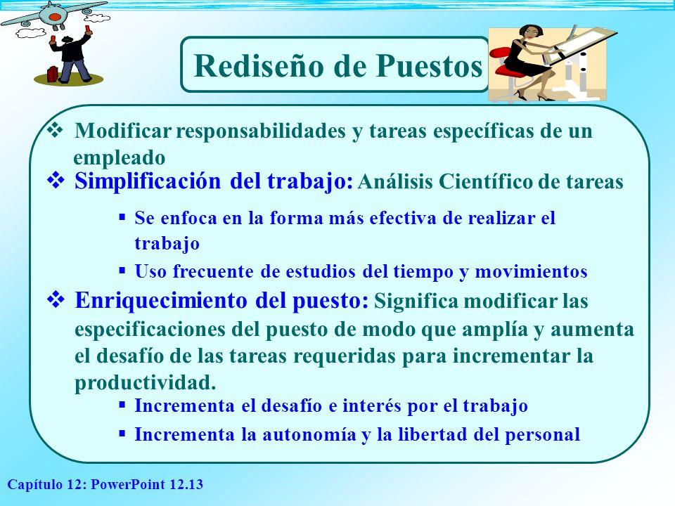 Rediseño de Puestos Modificar responsabilidades y tareas específicas de un. empleado. Simplificación del trabajo: Análisis Científico de tareas.