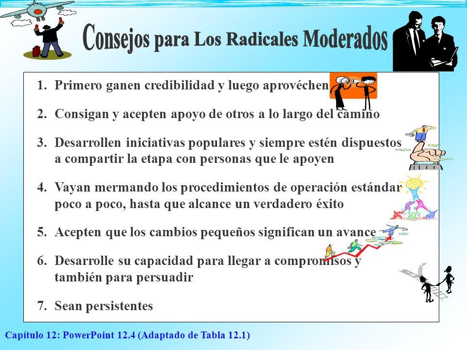 Consejos para Los Radicales Moderados