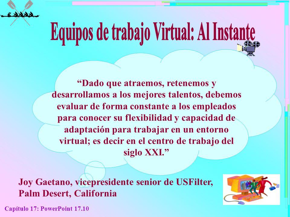Equipos de trabajo Virtual: Al Instante