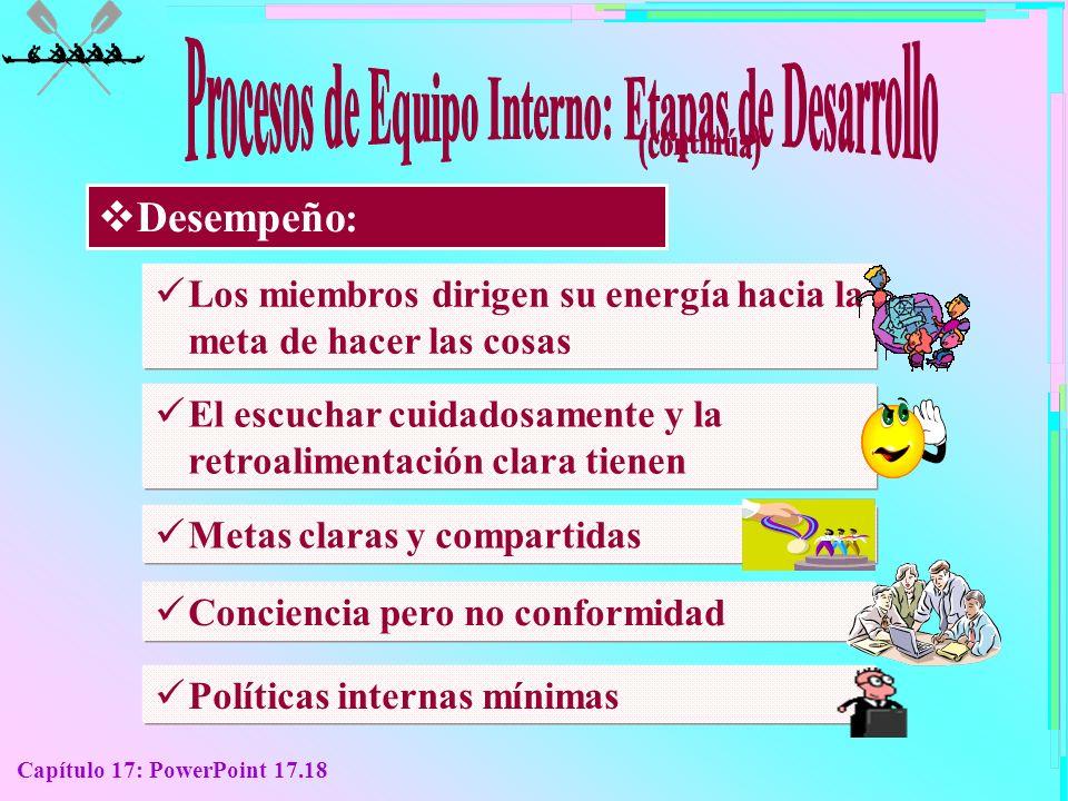 Procesos de Equipo Interno: Etapas de Desarrollo