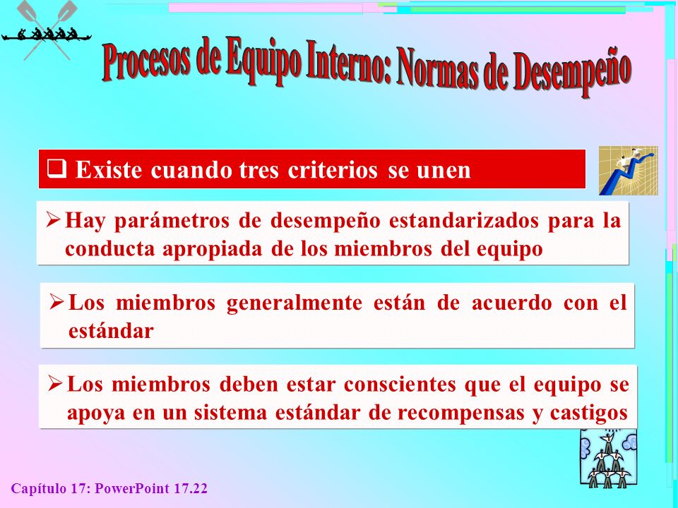 Procesos de Equipo Interno: Normas de Desempeño