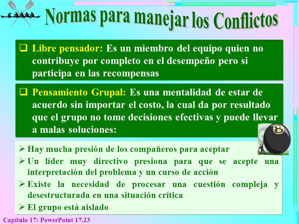 Normas para manejar los Conflictos