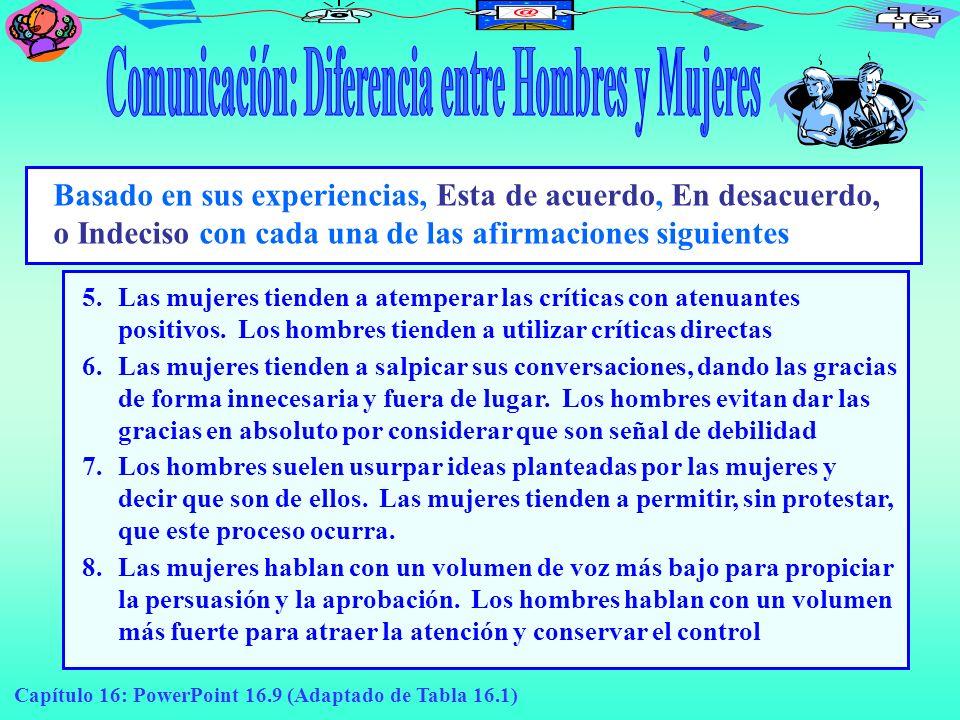 Comunicación: Diferencia entre Hombres y Mujeres