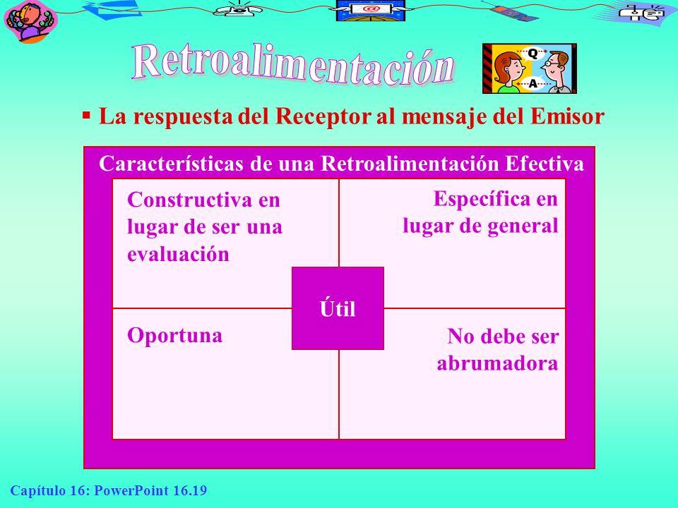 Retroalimentación La respuesta del Receptor al mensaje del Emisor