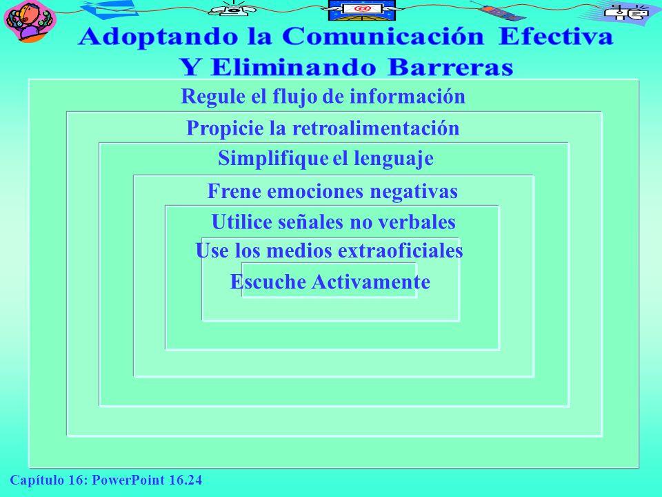 Adoptando la Comunicación Efectiva Y Eliminando Barreras