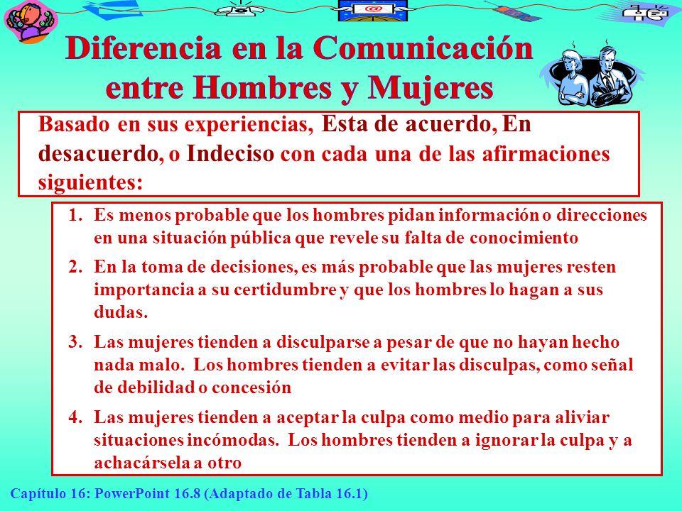 Diferencia en la Comunicación entre Hombres y Mujeres