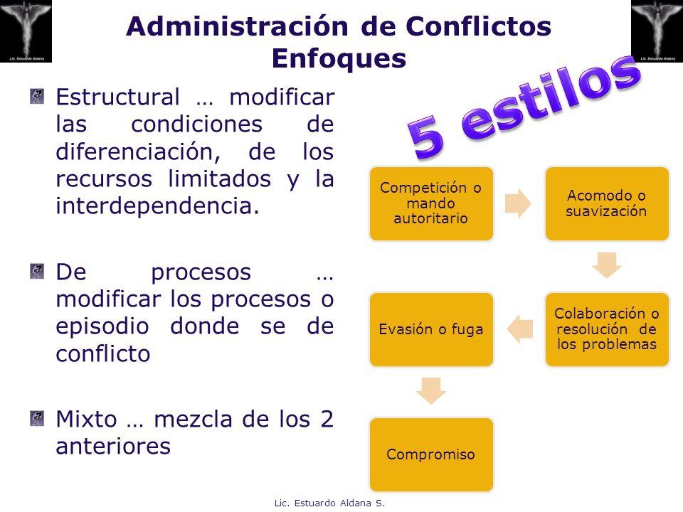 Administración de Conflictos Enfoques