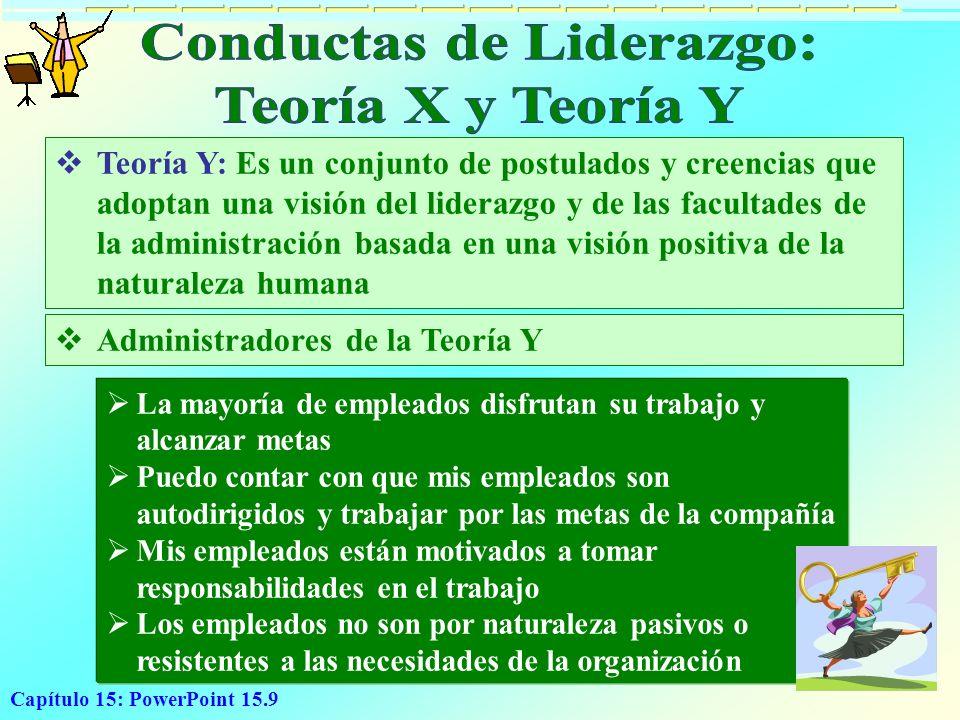Conductas de Liderazgo: