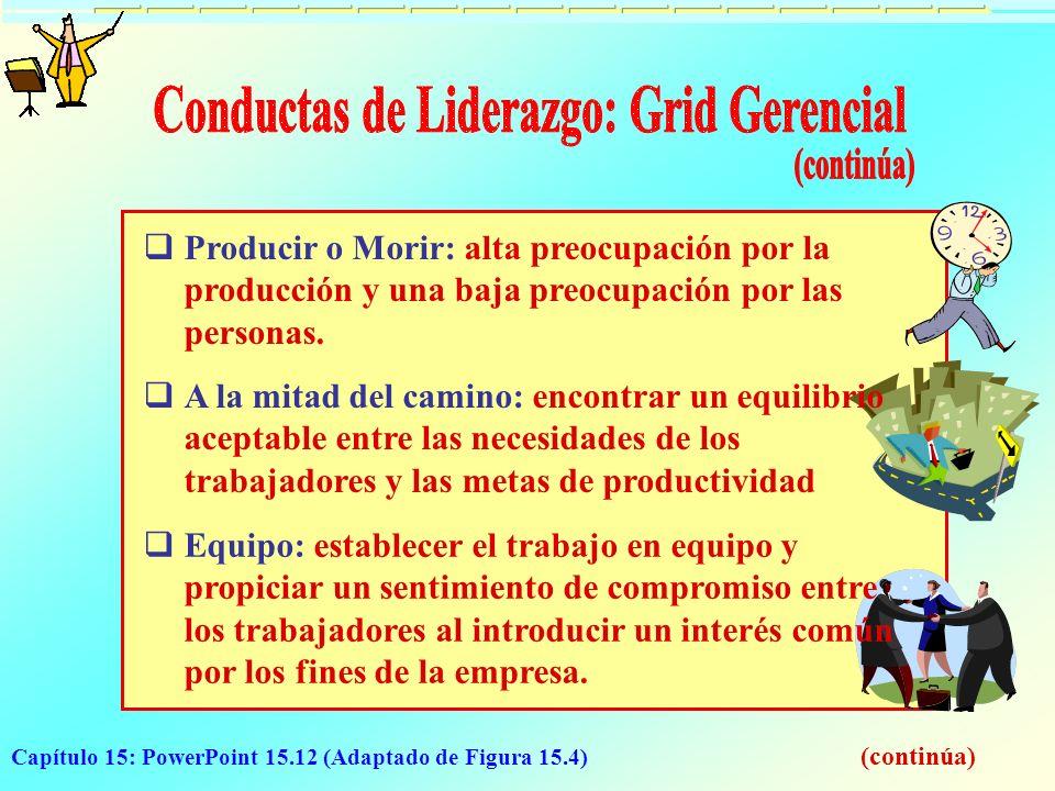 Conductas de Liderazgo: Grid Gerencial