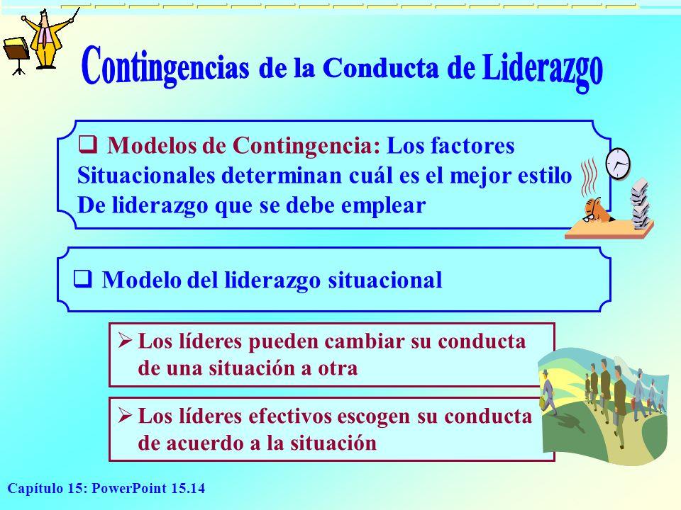 Contingencias de la Conducta de Liderazgo
