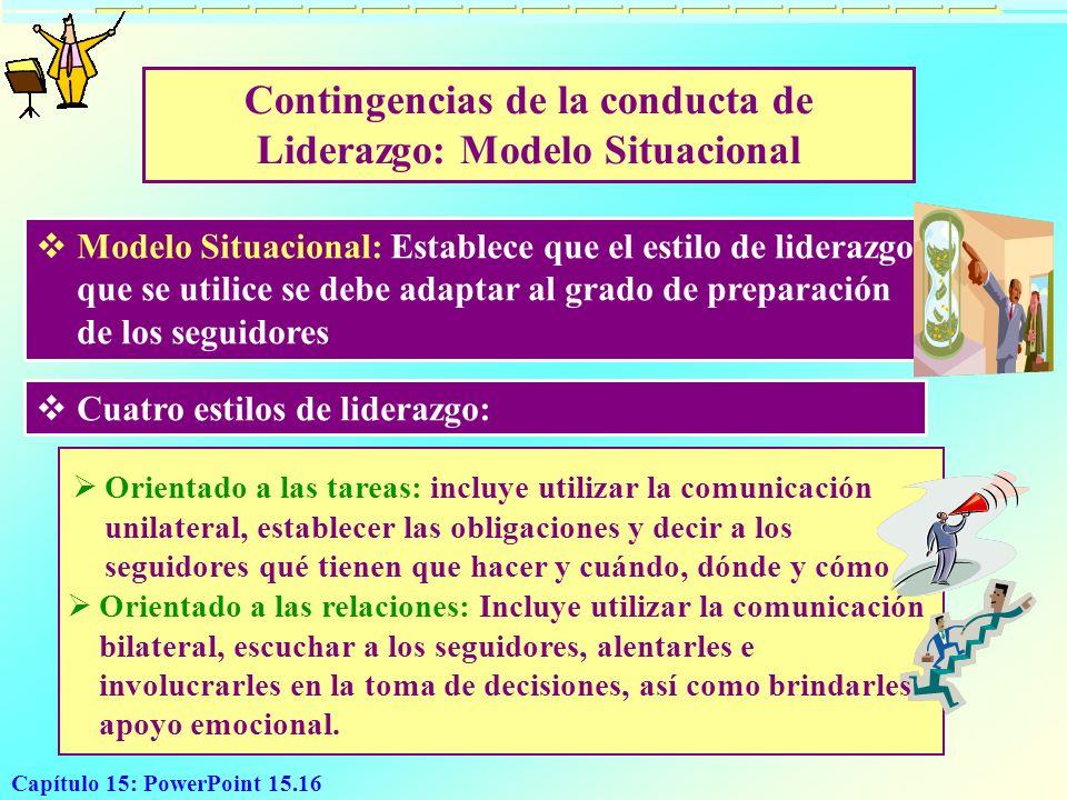 Contingencias de la conducta de Liderazgo: Modelo Situacional
