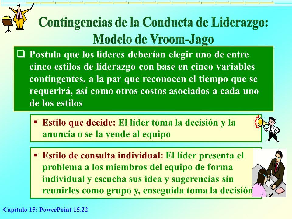 Contingencias de la Conducta de Liderazgo: