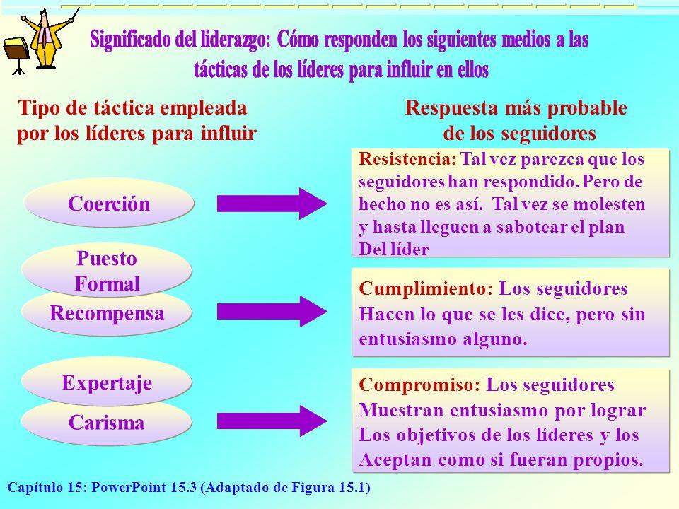 Significado del liderazgo: Cómo responden los siguientes medios a las