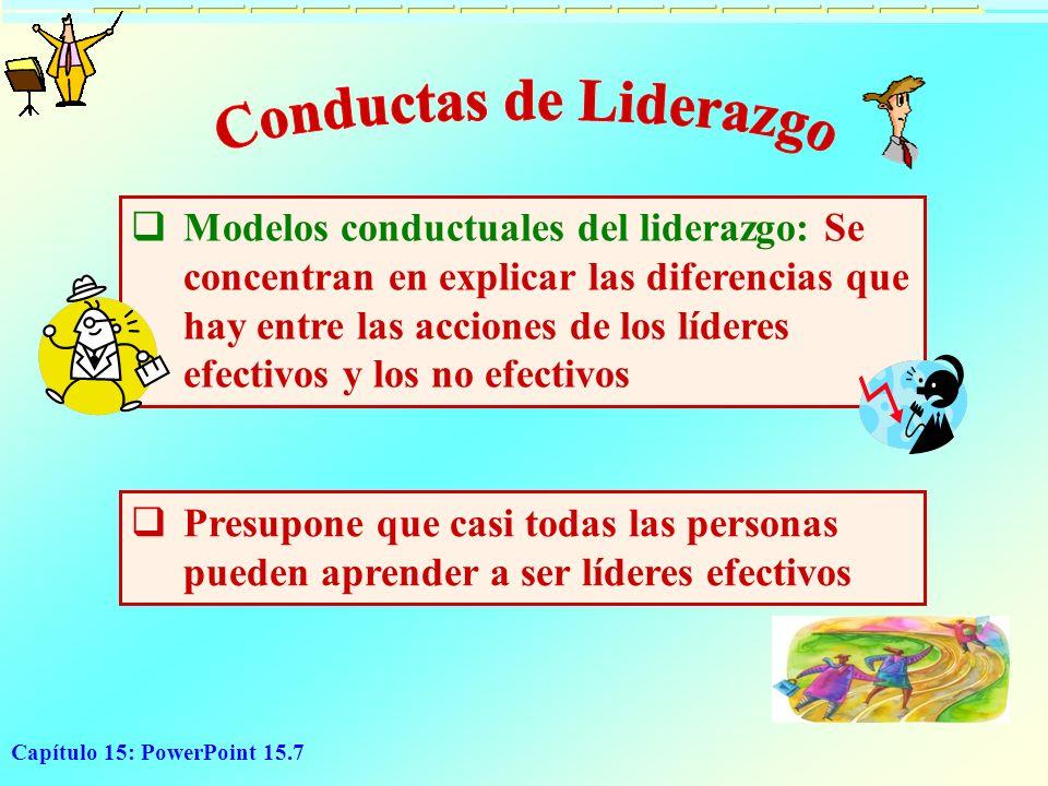 Conductas de Liderazgo