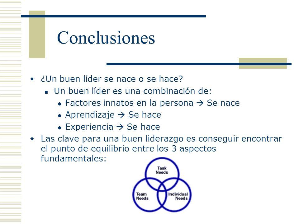 Conclusiones ¿Un buen líder se nace o se hace