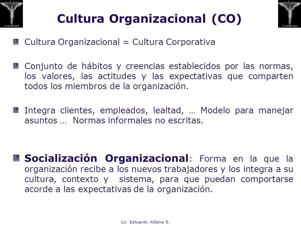Cultura Organizacional (CO)