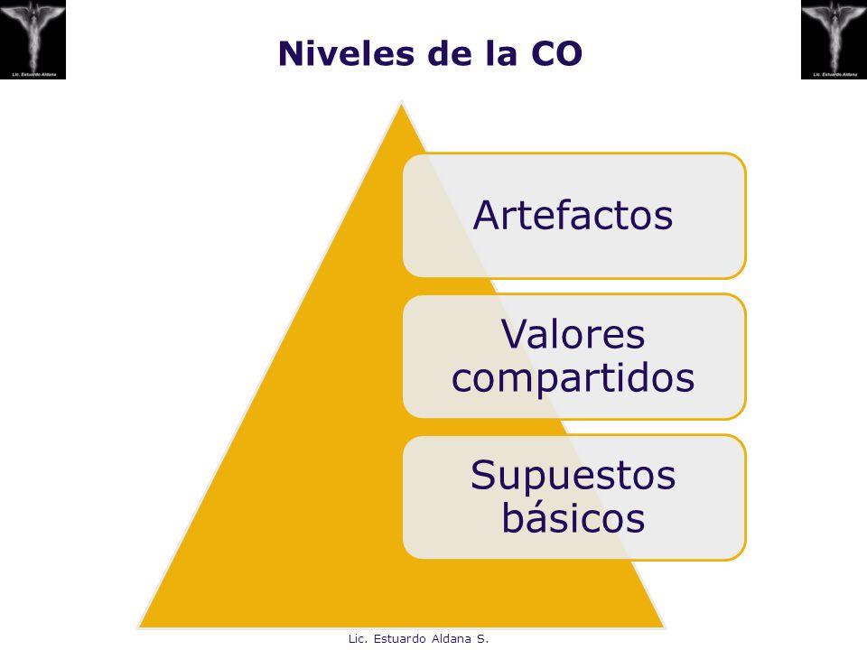 Niveles de la CO Lic. Estuardo Aldana S. Artefactos