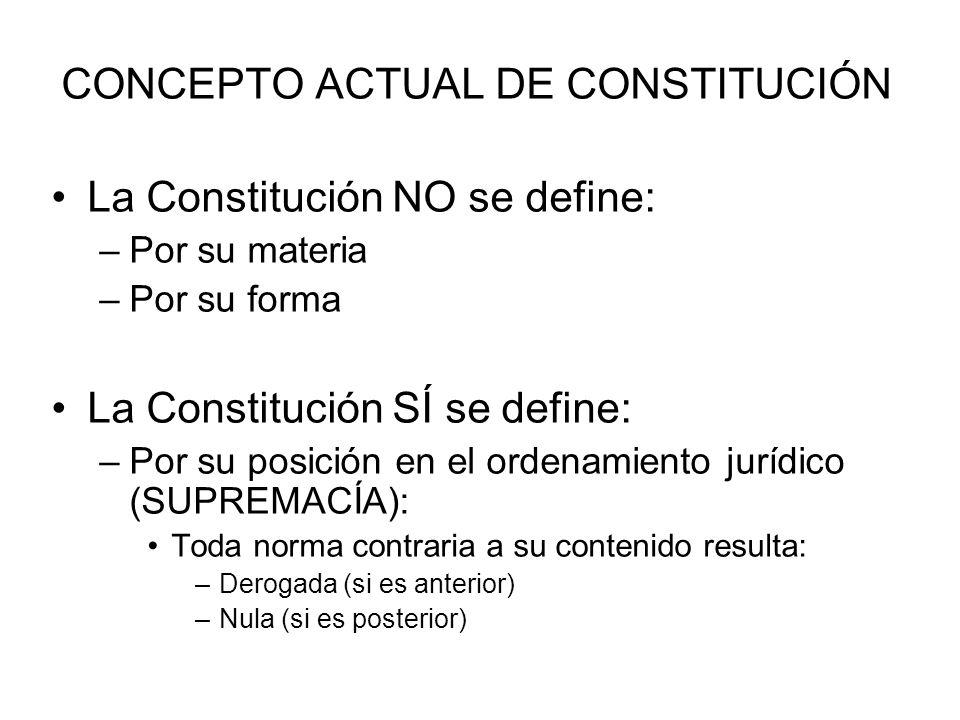 CONCEPTO ACTUAL DE CONSTITUCIÓN