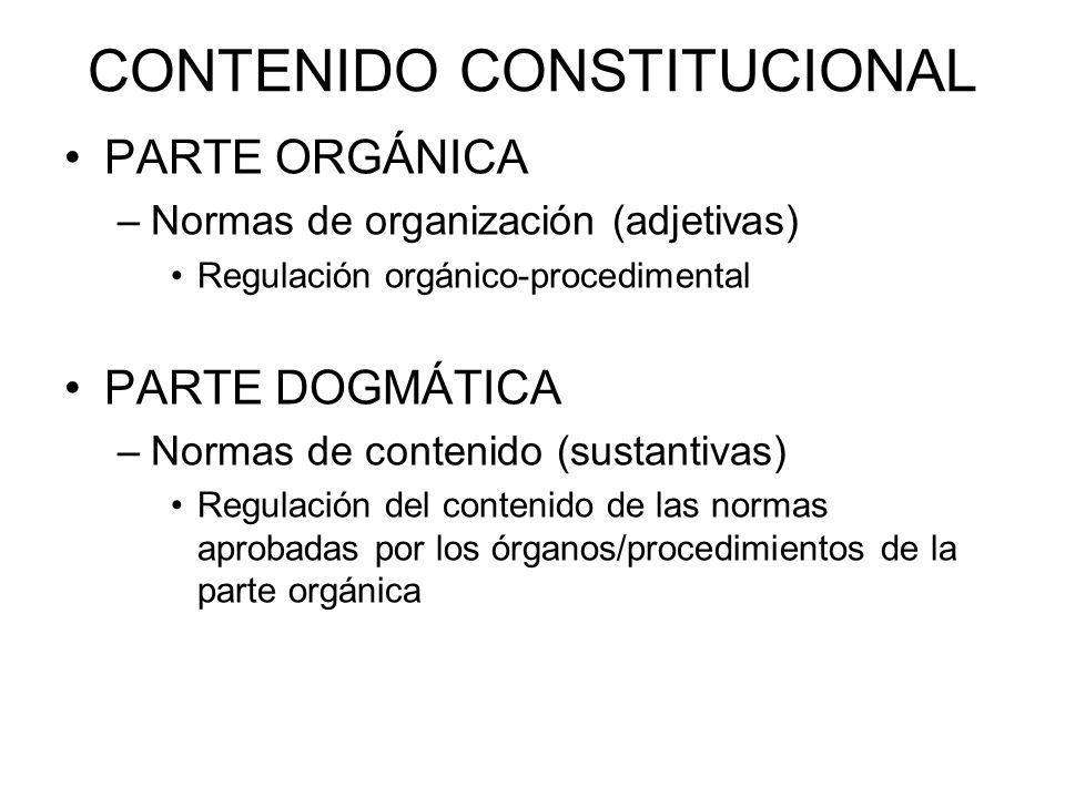 CONTENIDO CONSTITUCIONAL