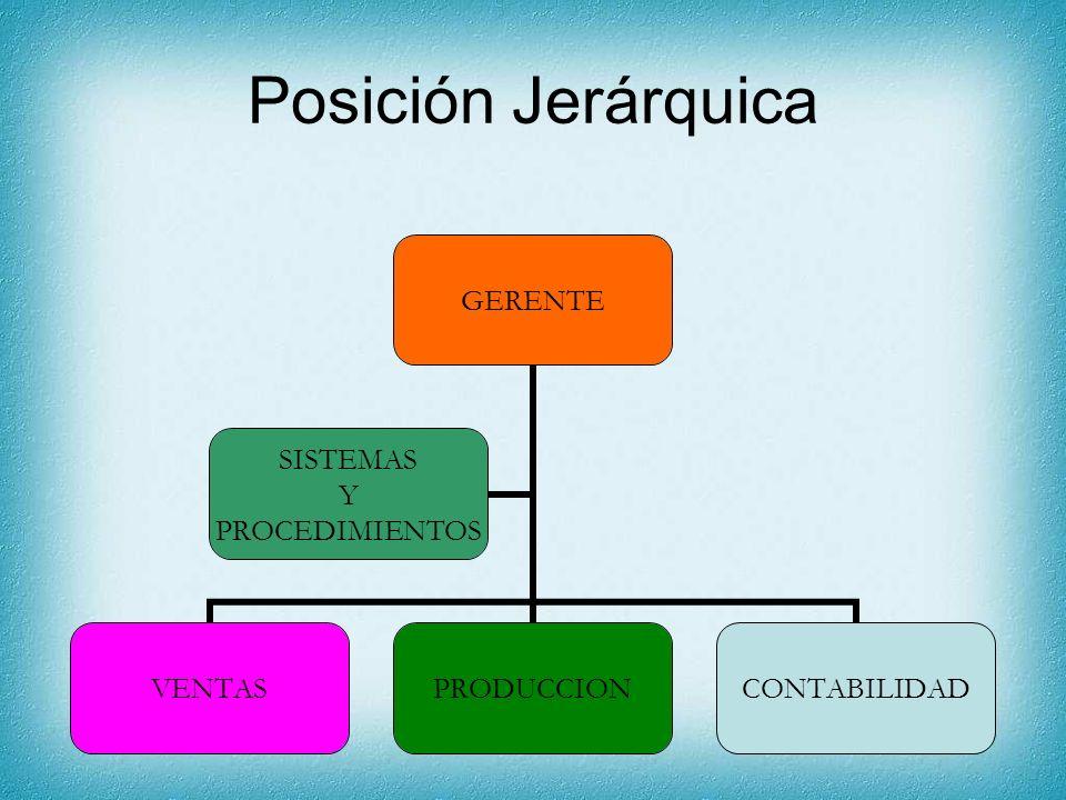 Posición Jerárquica