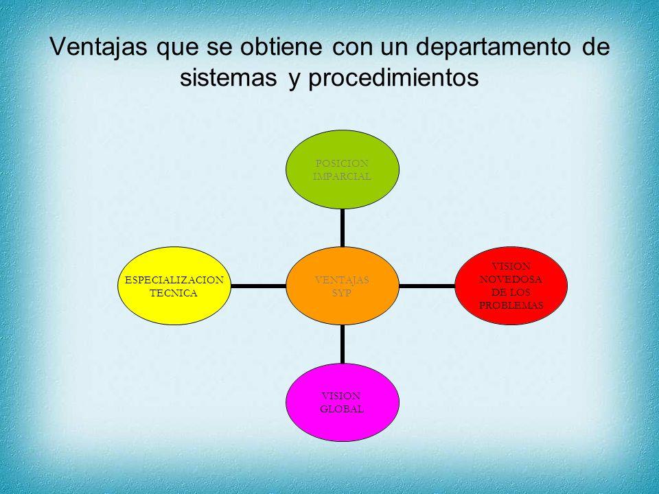Ventajas que se obtiene con un departamento de sistemas y procedimientos