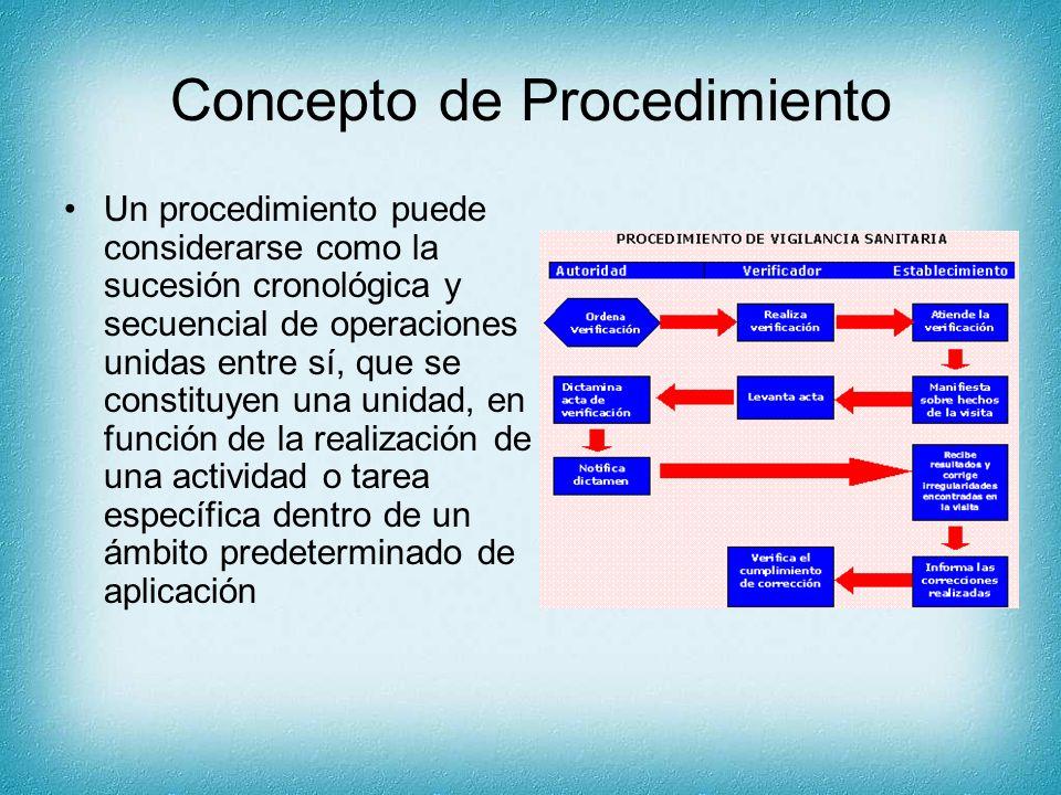 Concepto de Procedimiento