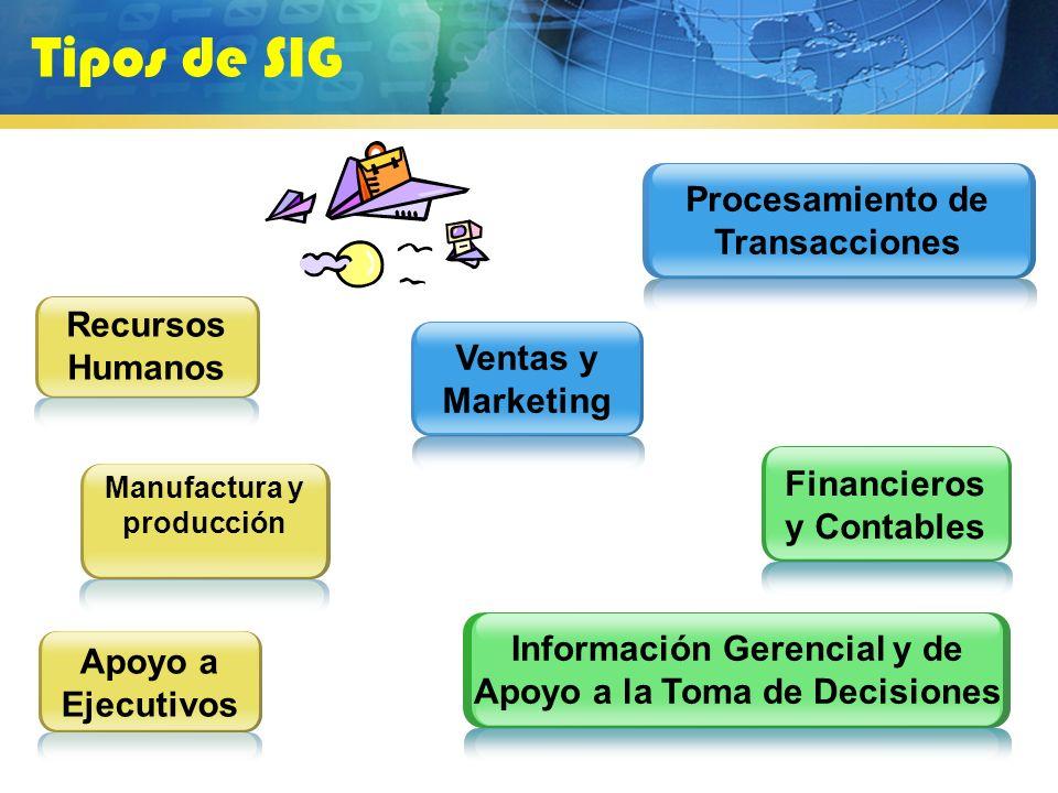Tipos de SIG Procesamiento de Transacciones Recursos Humanos